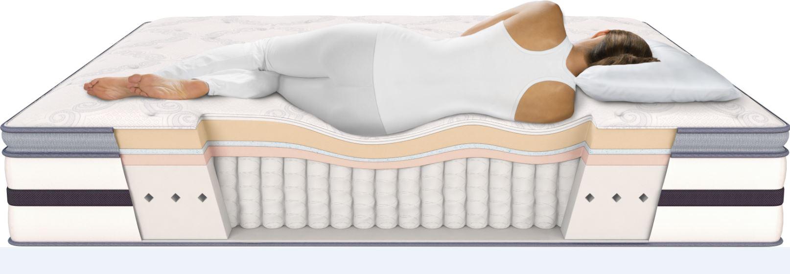 Ορθοπεδικό στρώμα για πόνους στη σπονδυλική στήλη.