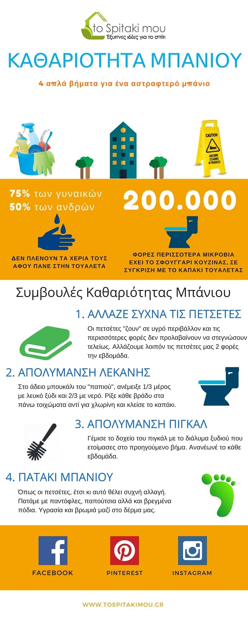 kathariotita mpaniou bathroom cleaning tips infographic tospitakimou