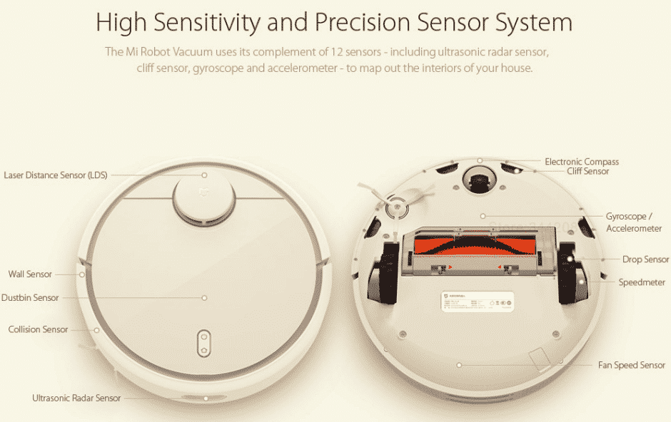 Εξωτερικά χαρακτηριστικά Xiaomi Mi Robot Vacuum.